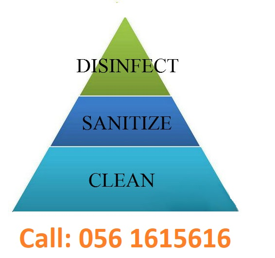 Sanitization Disinfecting Cleaning Services Dubai